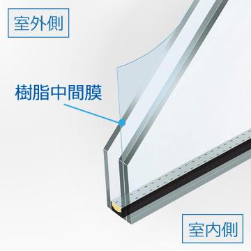 ペアガラス・複層ガラス
